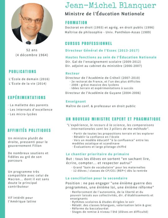 Jean-Michel Blanquer son CV les sherpas